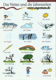 German For Beginners: Das Wetter und die Jahreszeiten Study German, Learn German, Learn French, Learn English, German Grammar, German Words, German Resources, Deutsch Language, Germany Language