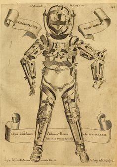surgical appliances, 1671 #Retronaut