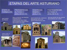"ARTE PRERROMÁNICO ASTURIANO   from Ana Rey           PERÍODO RAMIRENSE          ""Los monumentos asturianos sie..."