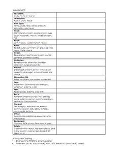 Printable Nursing Assessment Cheat Sheet  Rapid Assessment