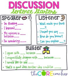 Promote accountable talk with discussion sentence starters.