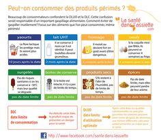 La Santé dans l'Assiette: Fiche pratique - Ces aliments que l'on peut manger, même périmés