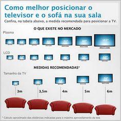 distância TV/sofá