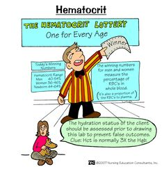 hematocrit | Nursing Mnemonics and Tips