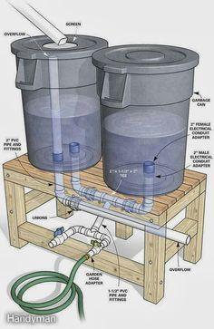 Rain water reclamation system
