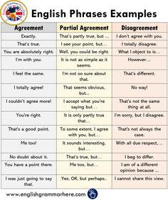 100 English Sentences Used in Daily Life - English Grammar Here English Phrases, English Sentences, English Vocabulary Words, Learn English Words, English Grammar, English English, English Writing Skills, English Lessons, English Language Learning