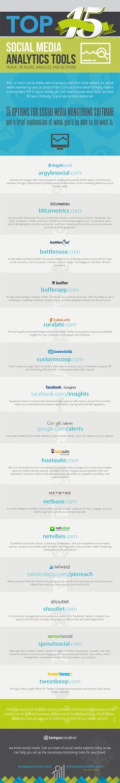 15 Social Media Analytics Tools [Infographic] So many tools, so little time! Here are some of the top analytics tools out there. Web Social, Top Social Media, Social Media Trends, Social Media Content, Marketing Digital, Social Media Marketing, Marketing Tools, Content Marketing, Website Design