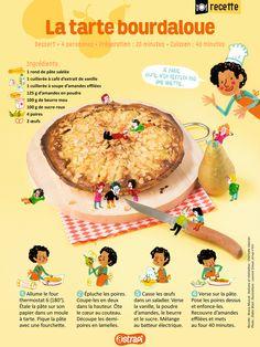 La recette de la tarte bourdaloue aux poires et aux amandes. (recette extraite du magazine Astrapi n°855 du 1er mars 2016, pour les enfants de 7 à 11 ans)