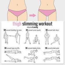 Znalezione obrazy dla zapytania thigh gap workout