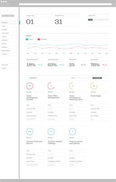 5 | A Beautiful, All-In-One Project Management App For Creative Studios | Co.Design | business + design