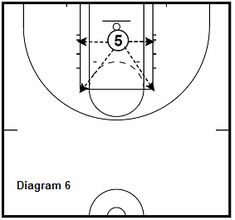 15 Point Per Game Basketball Workout with Tim Springer, Coach's Clipboard Basketball Coaching Spartan Basketball, Basketball Shooting Drills, Basketball Plays, Basketball Workouts, Basketball Skills, Basketball Quotes, Basketball Coach, Women's Basketball, Fit Bit Challenge
