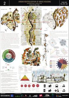Premiados – Concurso Mass Housing – UN Habitat