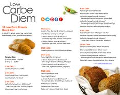 33 low carbohydrate breads printable list - http://lowcarbediem.com/wp-content/uploads/2013/07/33-Low-Carb-Bread-List-to-Print-Free.pdf