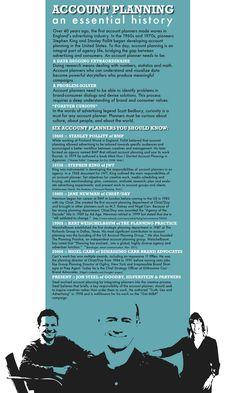 account planner sample resume Account Planning: An Essential History - Chelsea Van Baalen Julia Lee, Advertising History, Free Resume, Sample Resume, Accounting, Chelsea, Essentials, Van, How To Plan