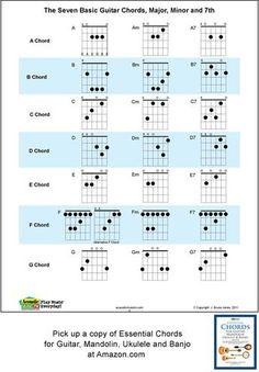 Acoustic Guitar Notes Chart Elegant Guitar Chord Chart Illustrates the 7 Major Guitar Chords A Basic Guitar Chords Chart, Guitar Notes Chart, Learn Guitar Chords, Guitar Chords Beginner, Music Chords, Guitar Tabs, Ukulele, Banjo, Acoustic Guitar Notes