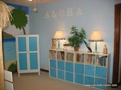 Image result for tropical themed classroom