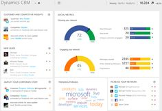 Microsoft has launched Dynamics CRM 2016 that is more analytics focused and helps improve business efficiency.