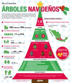 How many Christmas really are in Mexico?