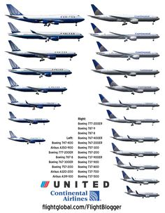 United + Continental = The New United