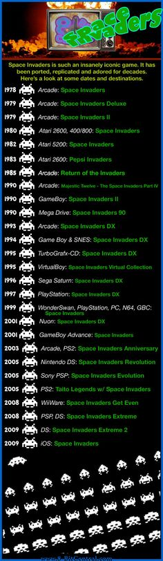 Space Invaders Chronology - a visual look at arcade and home console release dates. Space Invaders is an iconic game that has spanned decades since 1978 resulting in many sequels, home console ports and adoration from fans. I dropped countless quarters into my local bowing alley's Space Invaders #arcade game.