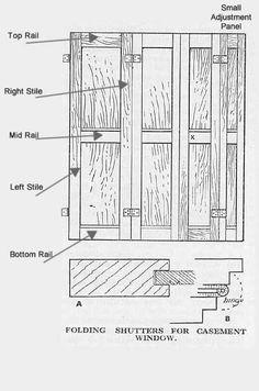 Solid Shutters for Windows Bay Window Shutters, Indoor Shutters, Diy Shutters, Wooden Shutters, Wooden Windows, Sash Windows, Cafe Shutters, Kitchen Shutters, Bedroom Shutters