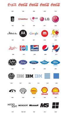 """StockLogos """"prevê"""" o futuro de logos famosos » Brainstorm9"""