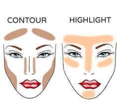 Makeup basics for dummies Highlight vs. Contour (ctto)