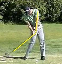 Wrist Lag In Golf Swing