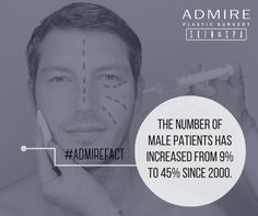 #PlasticSurgery isn't just for women! In fact, more men are getting work done every year. #AdmireFact Want to learn more about plastic surgery? Schedule a consultation with Dr. Admire. Book your appointment here: http://admireplasticsurgery.com/contact/