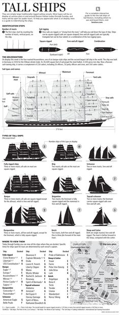 Tall Ships was basically a viewer's guide to help them identify the various classes and types of tall ships that would grace the Boston Harbor in the summer of 2010. The graphic had an informational and educational emphasis.