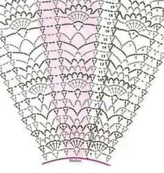 Fabulous Crochet a Little Black Crochet Dress Ideas. Fabulously Georgeous Crochet a Little Black Crochet Dress Ideas. Diy Crochet Cardigan, Crochet Skirt Pattern, Black Crochet Dress, Crochet Skirts, Crochet Motifs, Crochet Collar, Crochet Diagram, Crochet Chart, Crochet Doilies