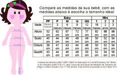 tabelas de medidas de bebê, que geralmente se utilizam para fazer o molde em papel, antes de começar um trabalho em crochê.              ...