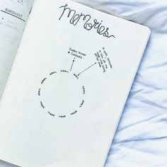Bullet journal monthly memories log. | @mediocre_bujo