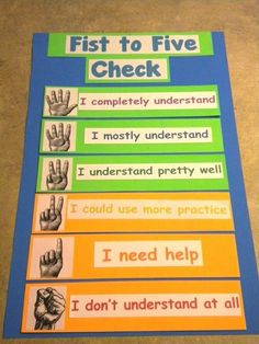 """When you say """"fist to five check"""" students rate their understanding by holding up the appropriate number of fingers. Good for on-going assessment of student understanding Classroom Behavior, Future Classroom, School Classroom, Classroom Ideas, Classroom Expectations, Classroom Procedures, Classroom Environment, Classroom Posters, Teaching Strategies"""