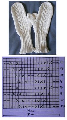 Красивые варежки (подборка 1). Обсуждение на LiveInternet - Российский Сервис Онлайн-Дневников Knitting Terms, Knitting Stitches, Knitting Patterns Free, Free Knitting, Fingerless Mittens, Knitted Gloves, Norwegian Knitting, Socks, Jackets