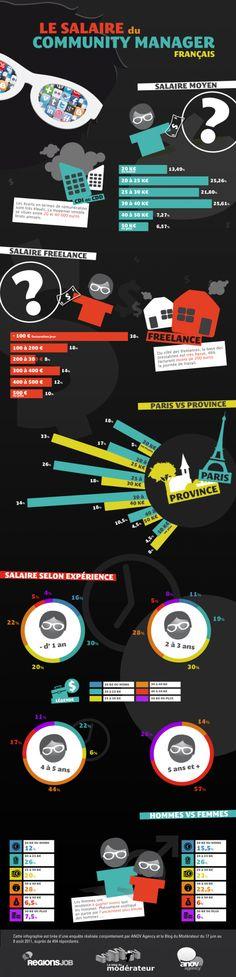 Le salaire du CM Français (août 2011)