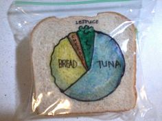 Arte en las bolsitas del pan de la refa.