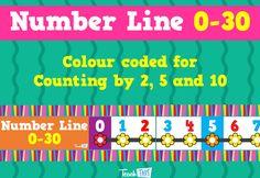 Number Line 0-30
