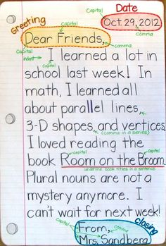 2nd Grade Smarty-Arties taught by the Groovy Grandma!: Friendly Letter Anchor Chart