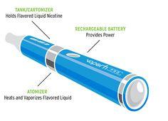 VAPORFI®   Electronic Cigarettes, Vaporizers and E-Liquid