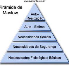 """""""...uma sociedade se constrói não a partir do topo, mas a partir da base da população.  Portanto, é preciso oferecer uma boa educação a todas as camadas da sociedade""""."""
