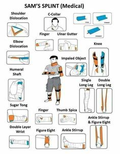 How to Splint Bone Fractures with a SAM Splint. A useful guide with different wa… How to Splint Bone Fractures Emergency First Aid, Emergency Medicine, Emergency Response, Emergency Care, Survival Life, Survival Prepping, Survival Skills, First Aid Cpr, Bone Fracture