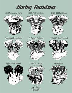 Milwaukee Eight Chronologie der Harley Davidson-Motoren; Milwaukee Eight 2017 – Harley Davidson A … Chronologie der Harley Davidson-Motoren; Milwaukee Eight 2017 – Harley Davidson A … - Harley Davidson Chopper, Harley Davidson Custom, Harley Davidson Engines, Classic Harley Davidson, Harley Davidson Motorcycles, Harley Davidson Tattoos, Softail Bobber, Motorcycle Engine, Bobber Motorcycle