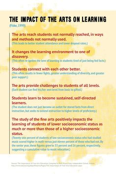 The Impact of the Arts on Learning - Follow link to source - Design by G. Scott | Starting Arts