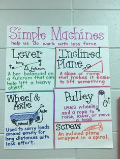 Simple Machines Anchor Chart- 1st grade or 2nd grade. Lever, Inclined Plane, Wheel and Axle, Pulley, Screw. Classroom