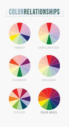 Or you can create your own palette from scratch by looking at a color wheel.