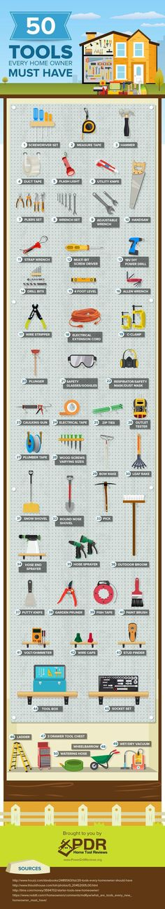 You'll need these pieces of equipment to keep your home in tip-top shape. #WoodworkingTools