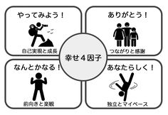 日本人1500人を調査してわかった、人が幸せになるための4つの要素とは?これを意識すれば、私たちは長続きする幸せを手に入れることができるのだとか。 Life Skills, Life Lessons, Positive Words, Favorite Words, Work Inspiration, Self Esteem, Self Improvement, Great Quotes, Words Quotes