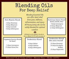 Oil blending