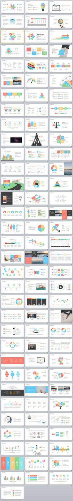 100+ Best Chart Infographics PowerpointTemplate